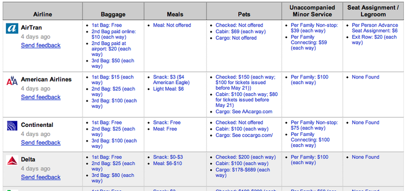 PPhoto: airline fee chart on Kayak